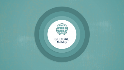 Global Mobility title slide